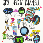 Great Ideas for Istanbul, a selection