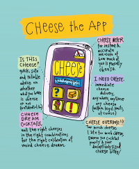 Cheese The App