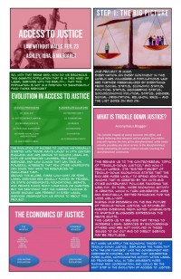 Access to Justice: An Online Hub against Human Trafficking