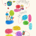 The World Before Intellectual Property
