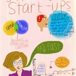 Notes on startups