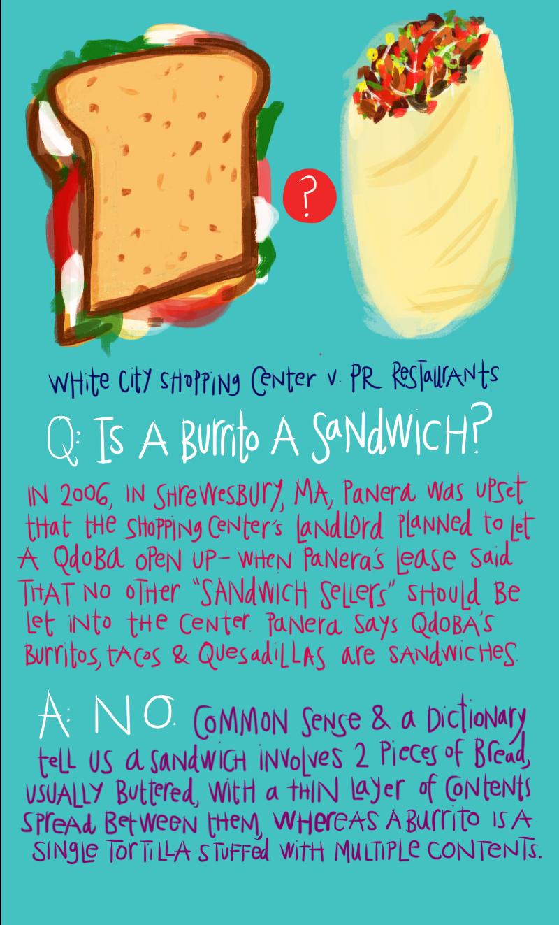 is a burrito a sandwich razblint