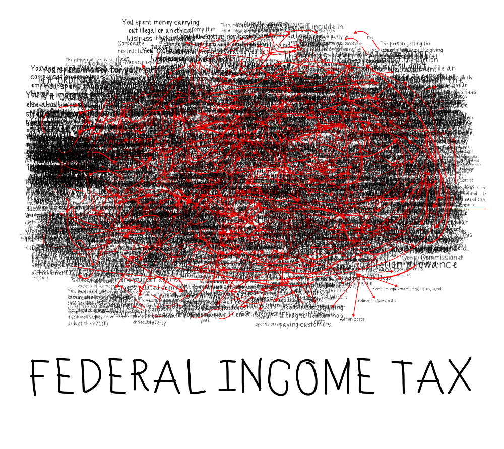 income tax outline