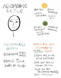 Sketched Negotiation Styles, part 1