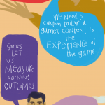 Designing a good educational game